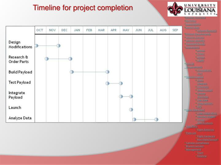 Timeline for project completion