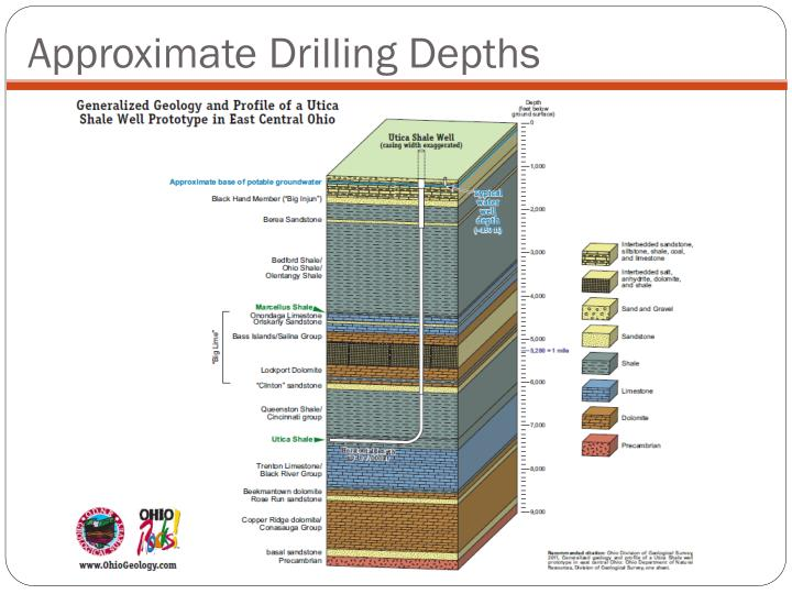 Approximate Drilling Depths