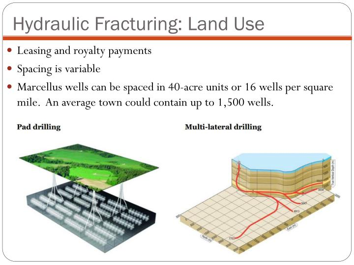 Hydraulic Fracturing: Land Use
