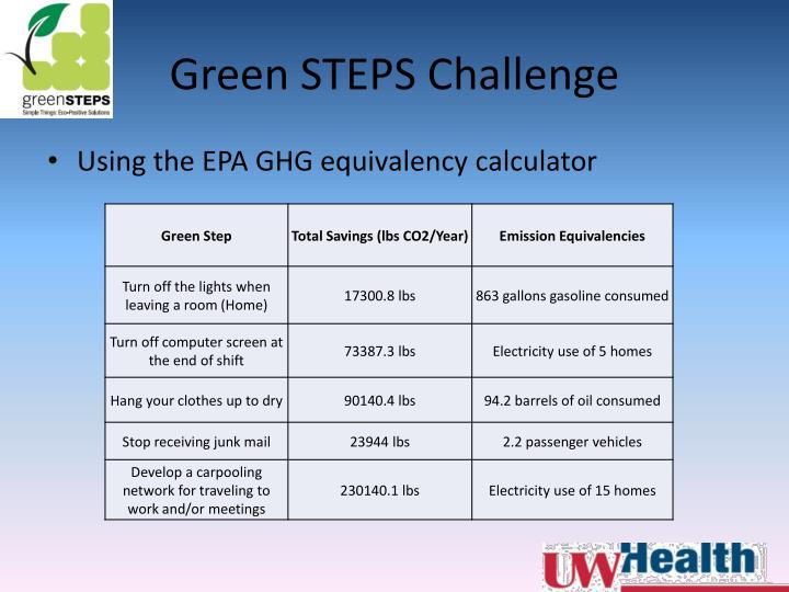 Green STEPS Challenge