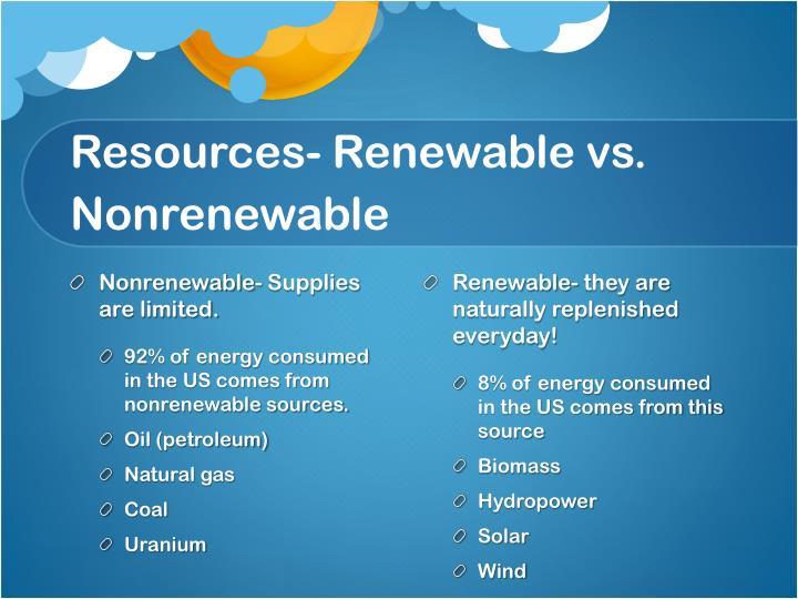 Resources- Renewable vs. Nonrenewable