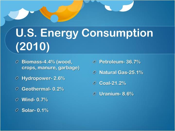 U.S. Energy Consumption (2010)