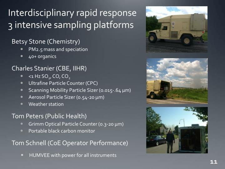 Interdisciplinary rapid response