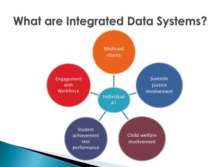 What are Integrated Data Systems?
