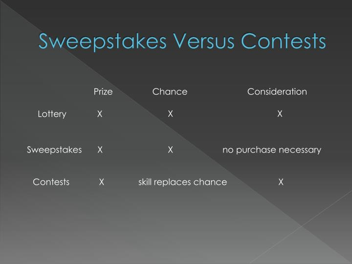 Sweepstakes Versus Contests