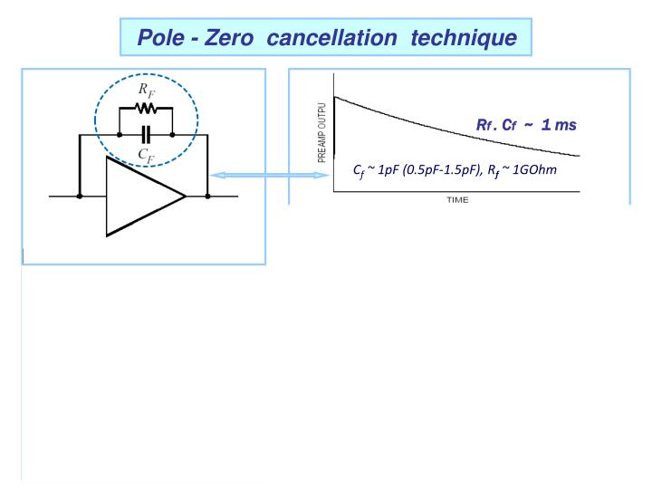 Pole - Zero  cancellation  technique