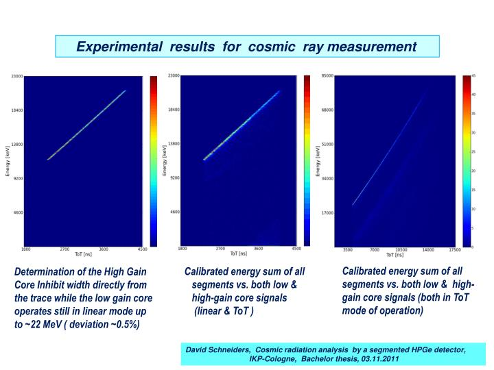 Experimental  results  for  cosmic  ray measurement