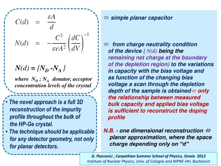 simple planar capacitor