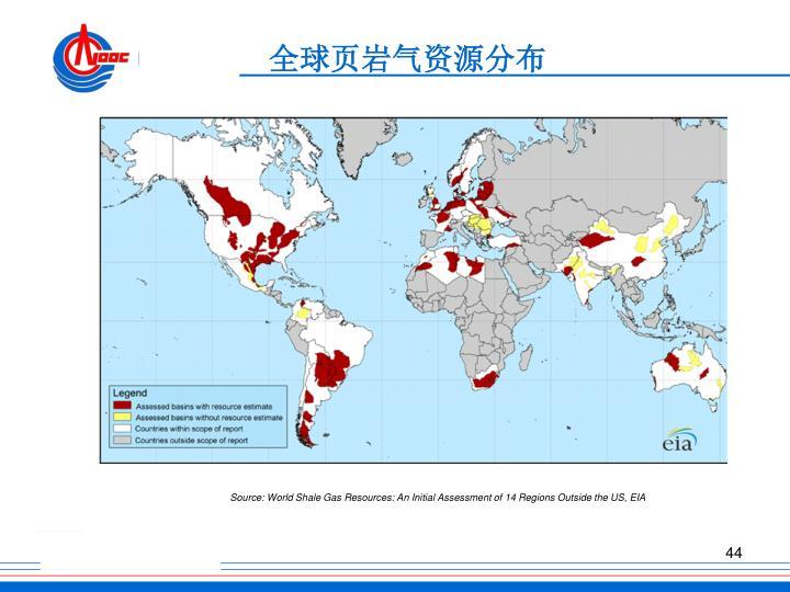 全球页岩气资源分布