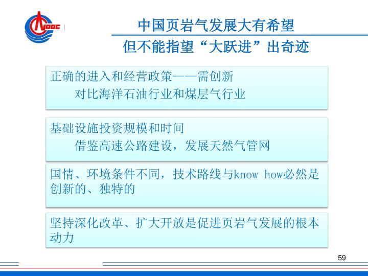 中国页岩气发展大有希望