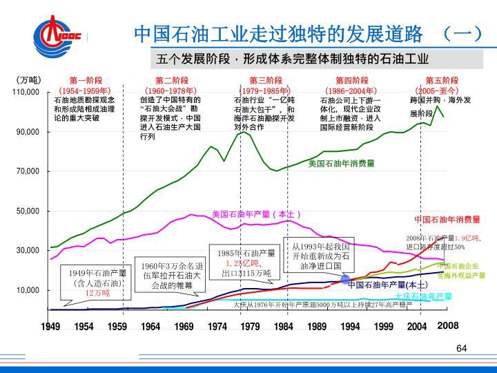 中国石油工业走过独特的发展道路 (一)