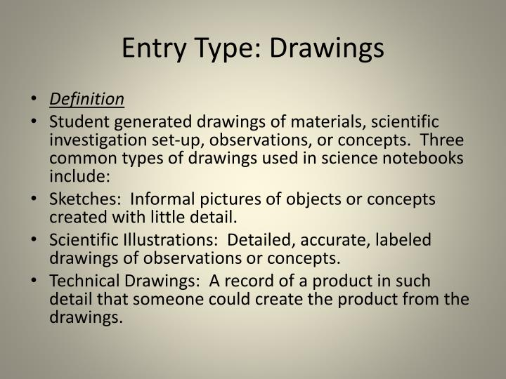 Entry Type: Drawings