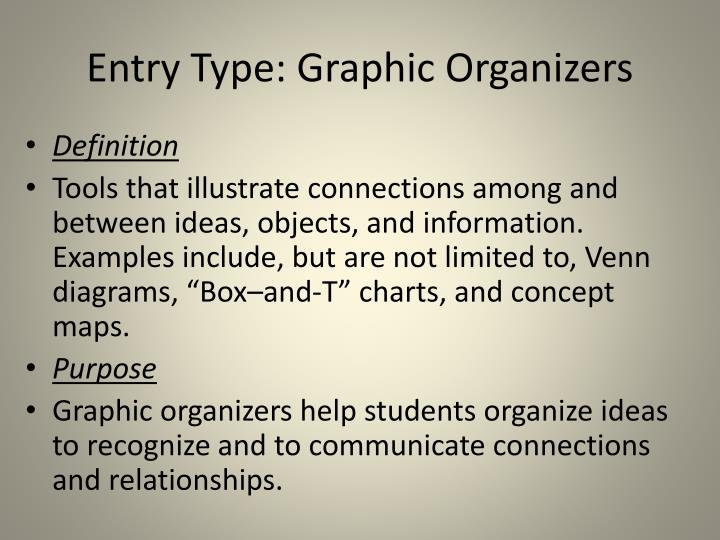 Entry Type: Graphic Organizers