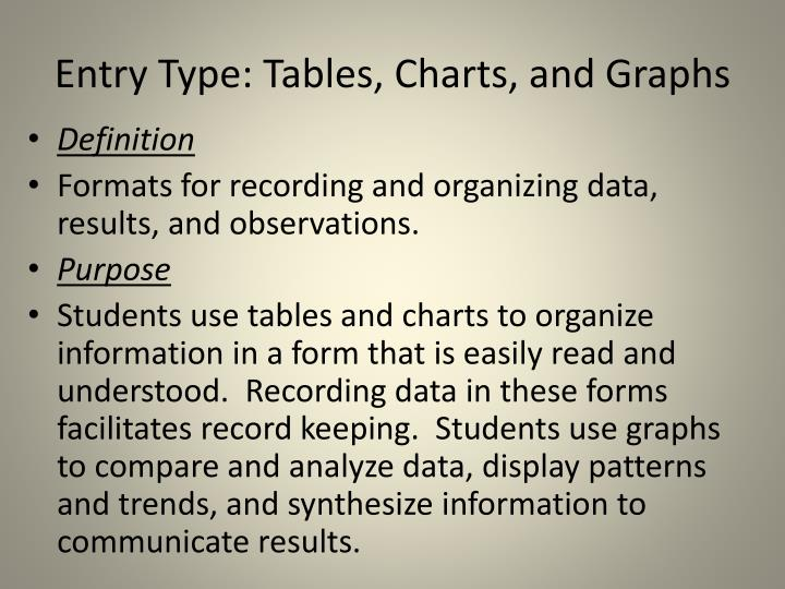 Entry Type: Tables, Charts, and Graphs