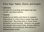 entry type tables charts and graphs