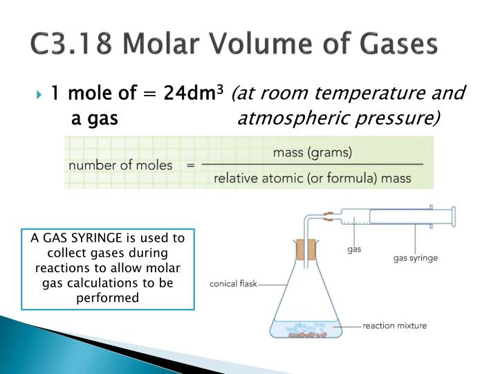 C3.18 Molar Volume of Gases