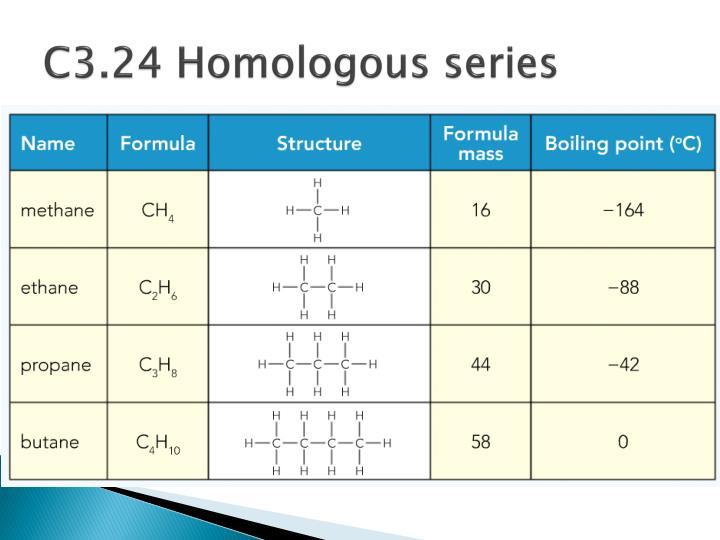 C3.24 Homologous series