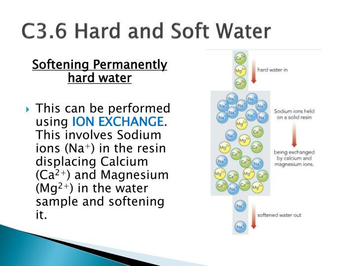 C3.6 Hard and Soft Water