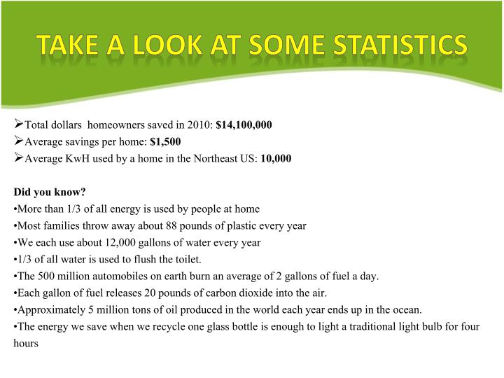 Take a look at some statistics
