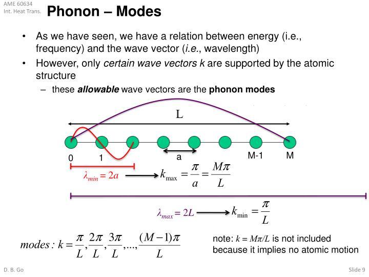 Phonon – Modes