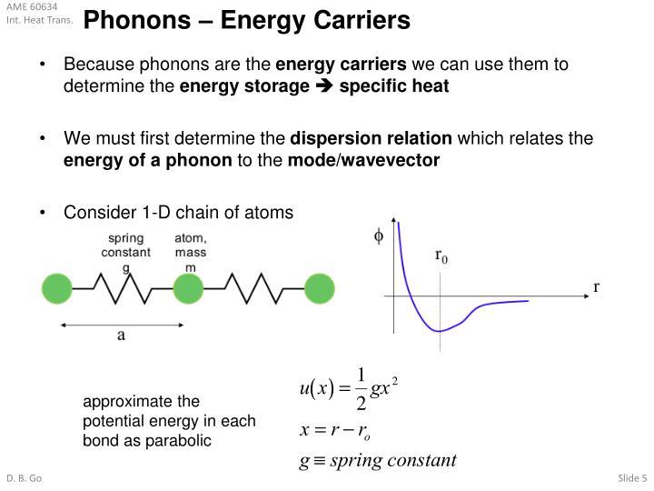 Phonons – Energy Carriers