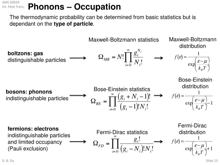 Phonons – Occupation