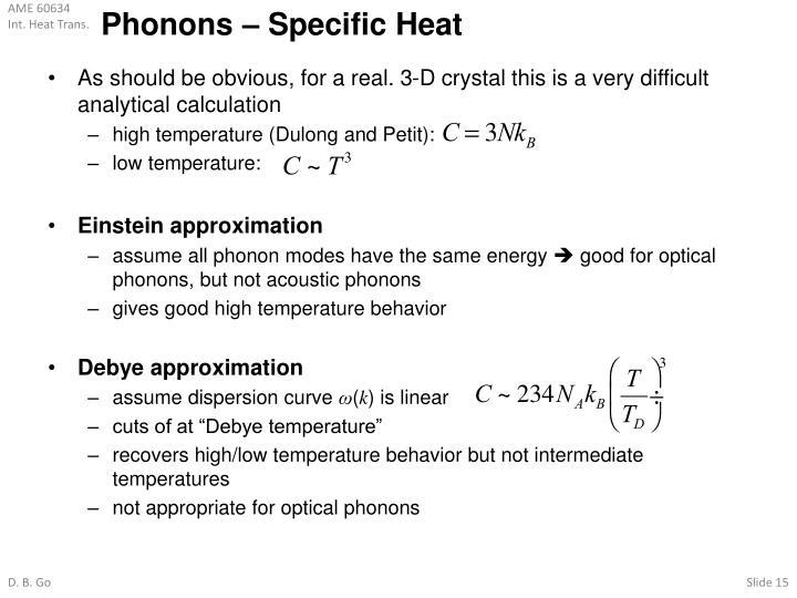 Phonons – Specific Heat