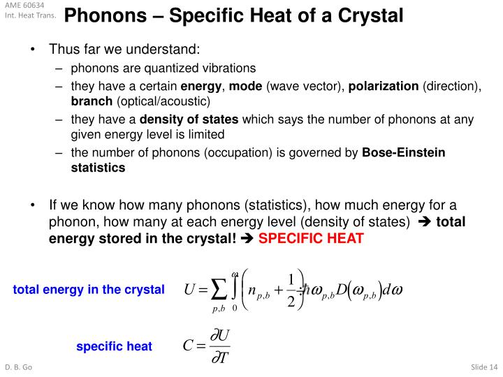 Phonons – Specific Heat of a Crystal