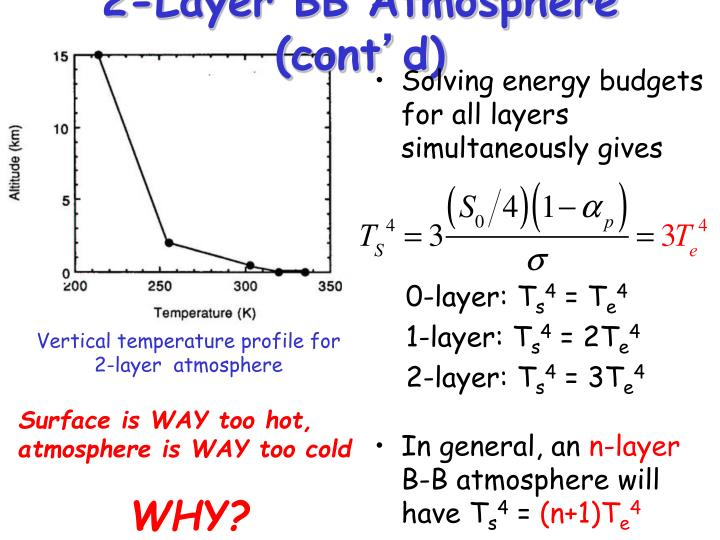 2-Layer BB Atmosphere (