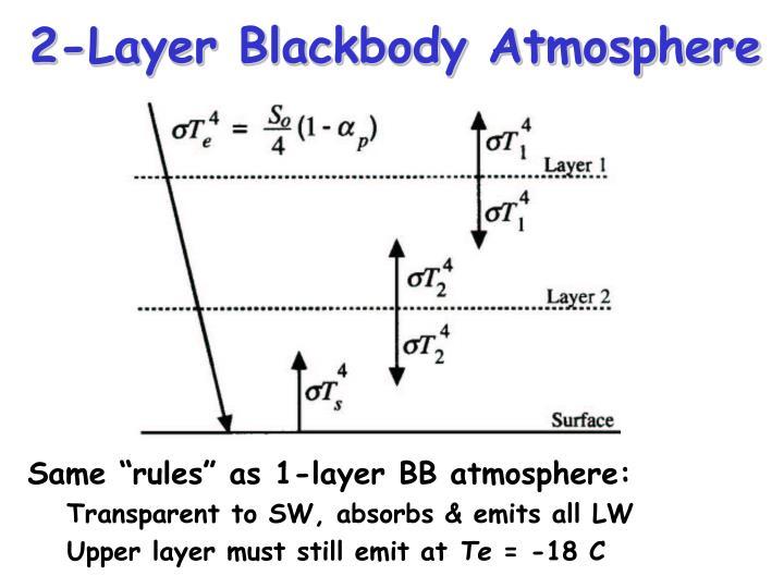 2-Layer