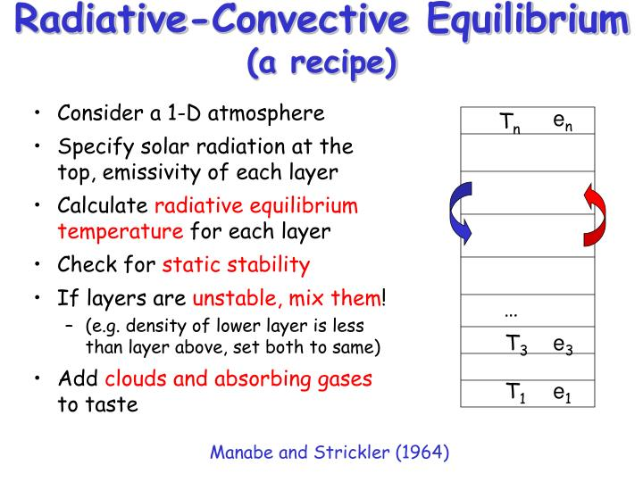 Radiative-Convective