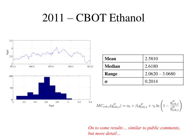 2011 – CBOT Ethanol