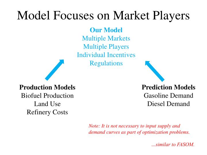Model Focuses on Market Players