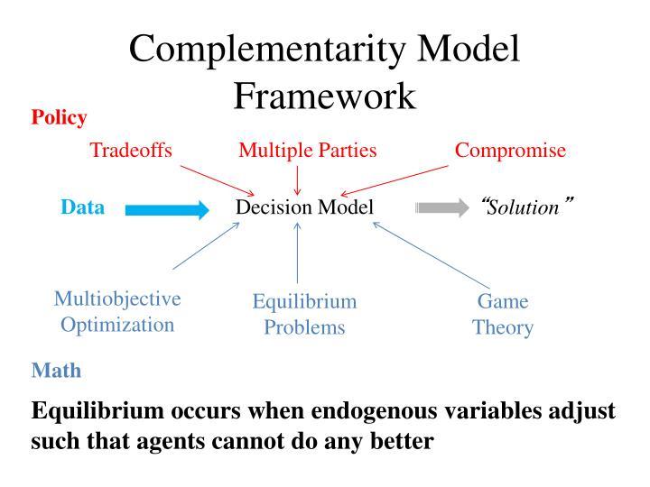 Complementarity Model Framework