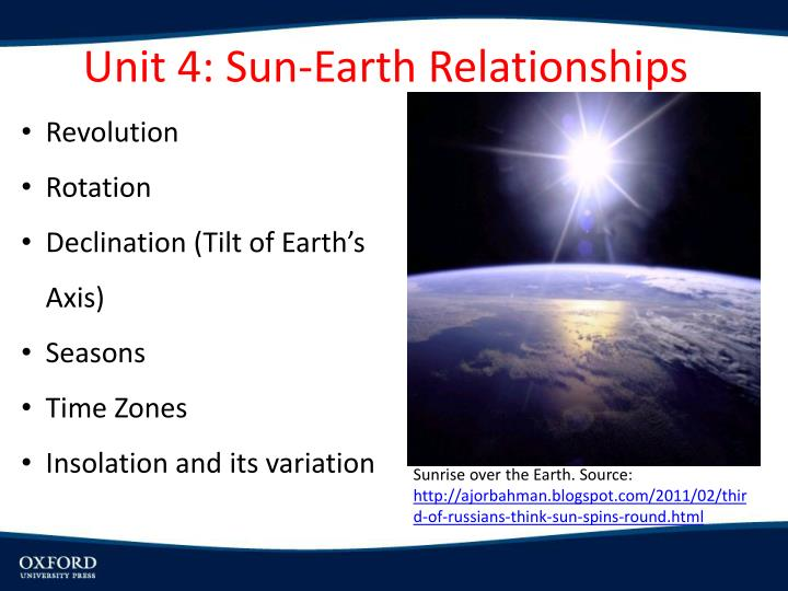 Unit 4: Sun-Earth Relationships