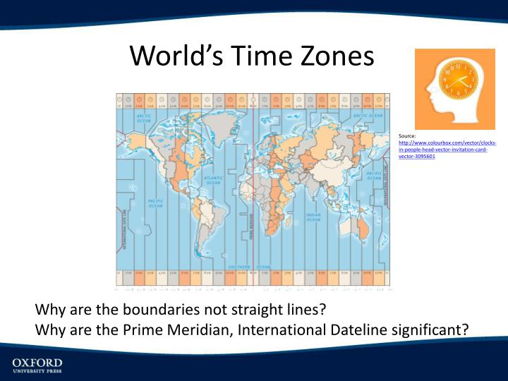 World's Time Zones