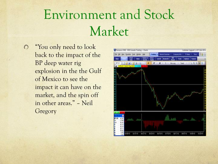 Environment and Stock Market