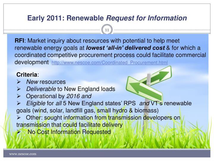 Early 2011: Renewable