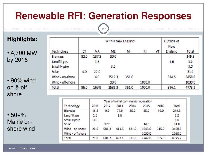 Renewable RFI: Generation Responses