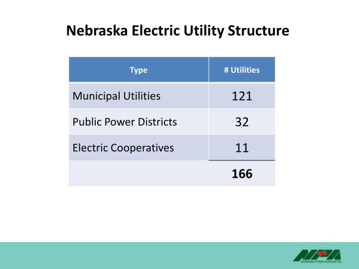 Nebraska Electric Utility Structure