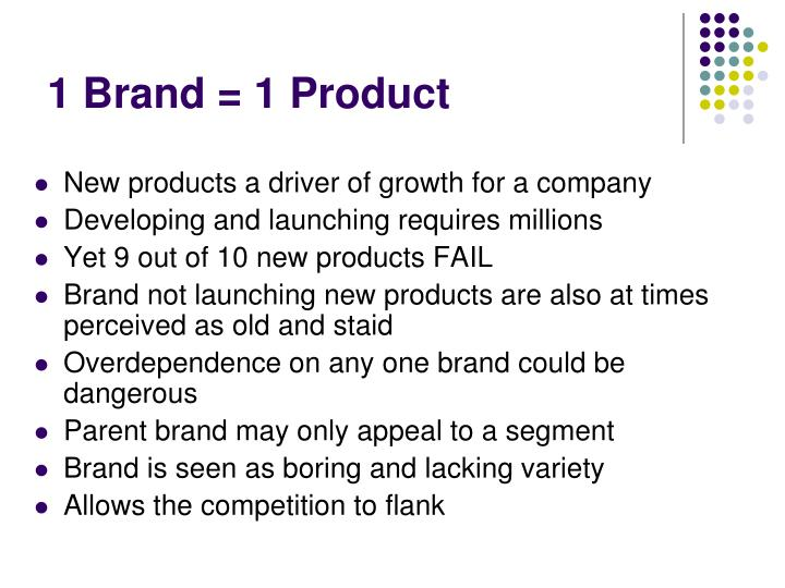 1 brand 1 product