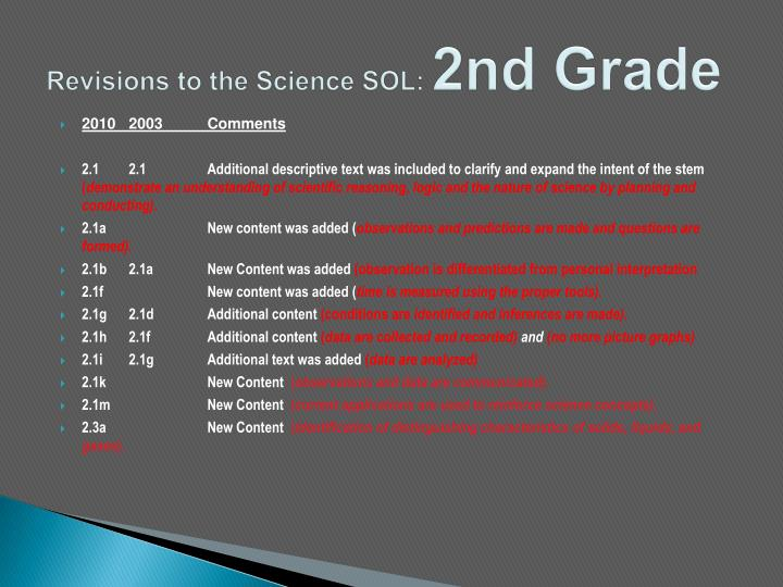 Revisions to the Science SOL:
