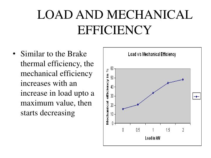 LOAD AND MECHANICAL EFFICIENCY
