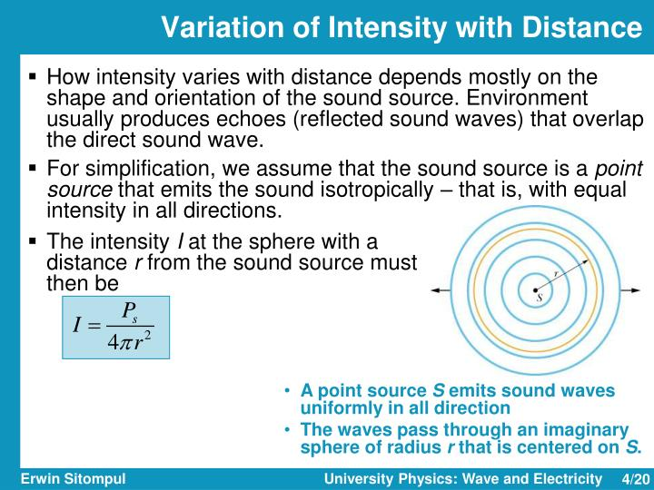 Variation of Intensity with Distance