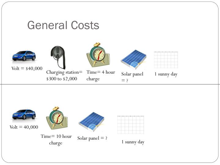 General Costs