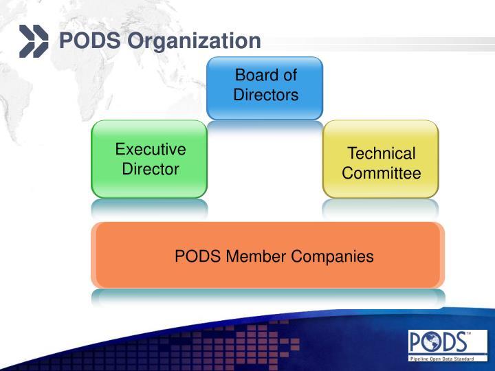 PODS Organization