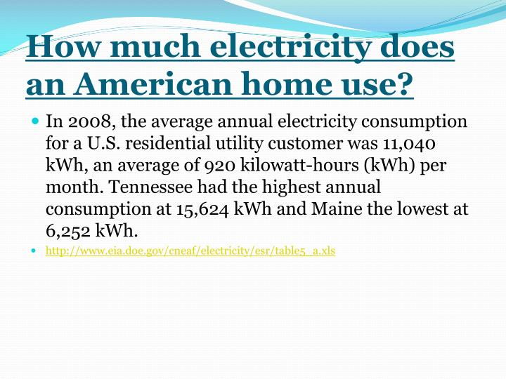 How much electricity does an american home use