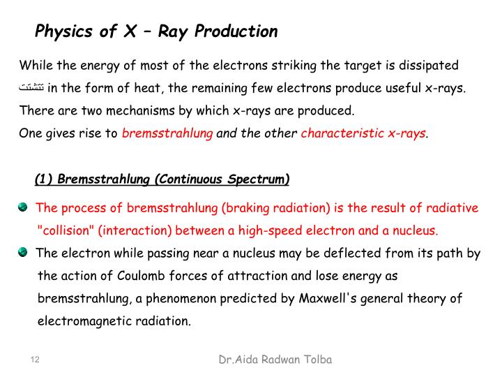 Physics of X – Ray Production