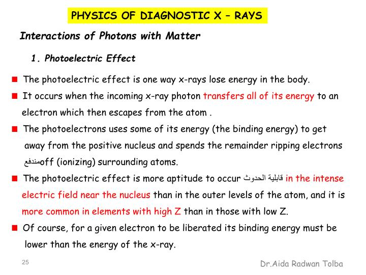 PHYSICS OF DIAGNOSTIC X – RAYS