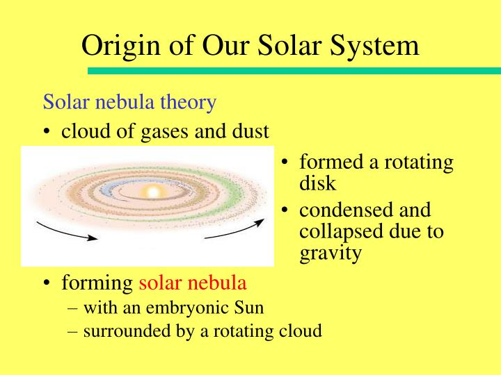 Origin of Our Solar System